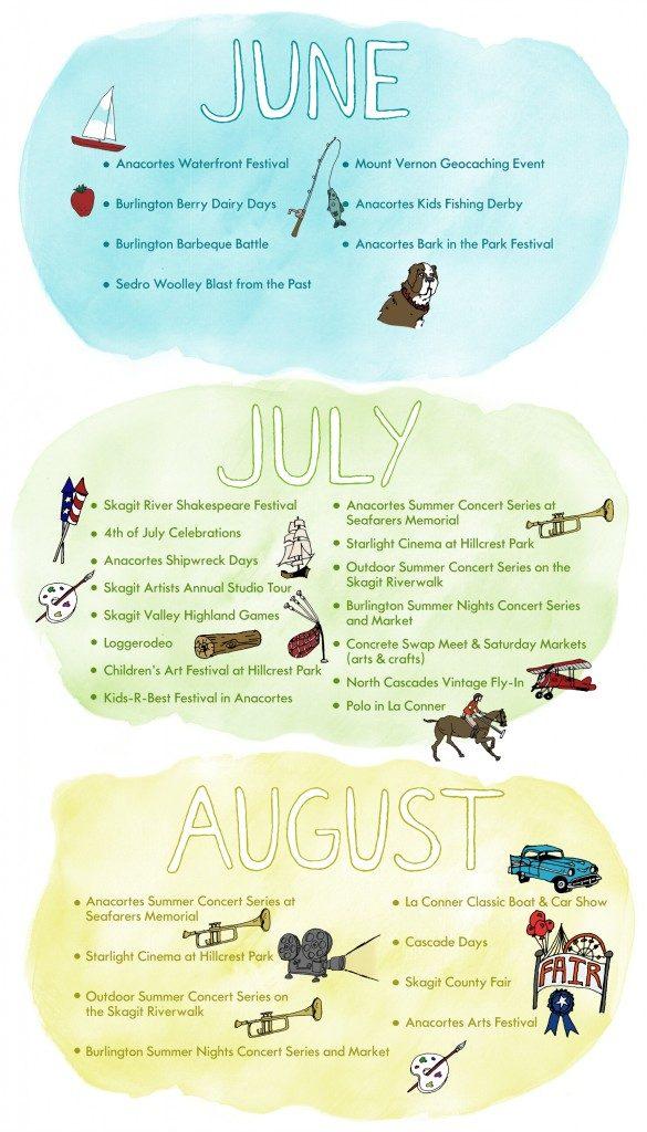 Skagit Summer Road Trip Events