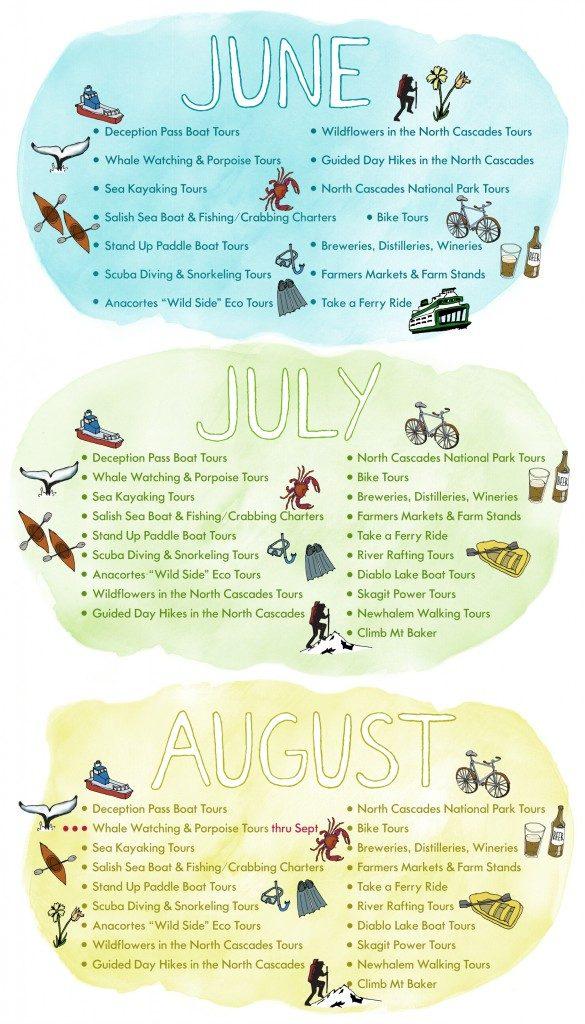 Skagit Summer Road Trip Things to Do